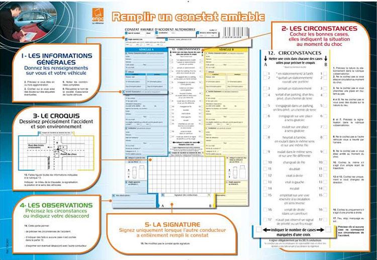 Constat à L Amiable >> Constat Amiable Sensibilisation Prev2r